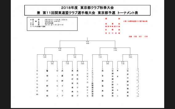 東京都クラブ秋季大会 日程!
